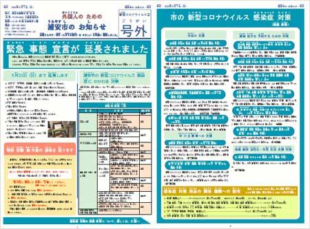 浦安市のおしらせ(やさしいにほんご)5月7日号【号外】