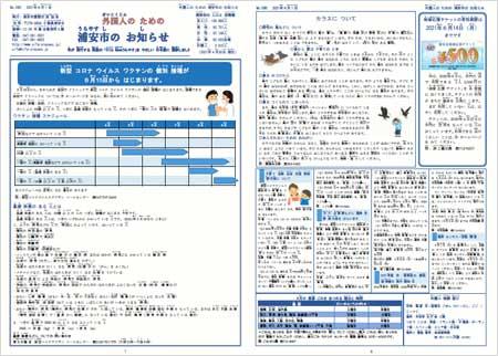 浦安市のおしらせ(やさしいにほんご)6月1日号No.080